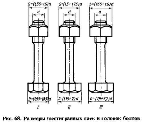 Размеры шестигранных гаек и головок болтов