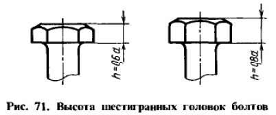 Высота шестигранных головок болтов