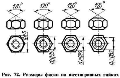 Размеры фасок на шестигранных гайках