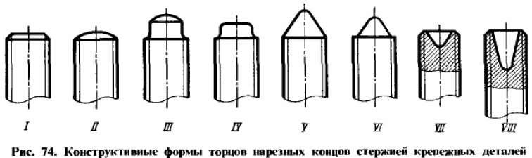Конструкции торцов нарезных концов стержней крепежных деталей