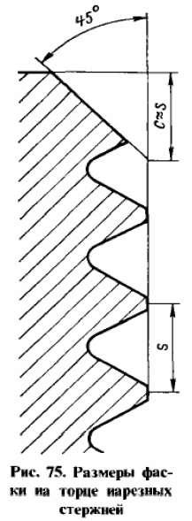 Размеры фасок на торце нарезанных деталей