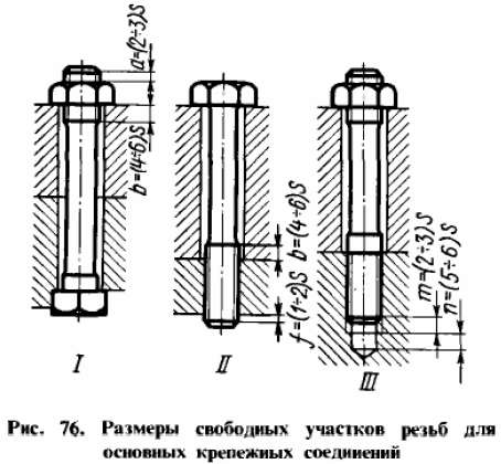 Размеры свободных участков резьбы для крепежных соединений основных видов